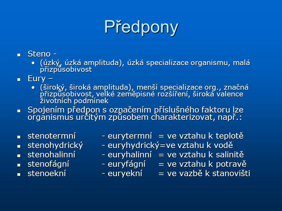 Předpony Steno - (úzký, úzká amplituda), úzká specializace organismu, malá přizpůsobivost.