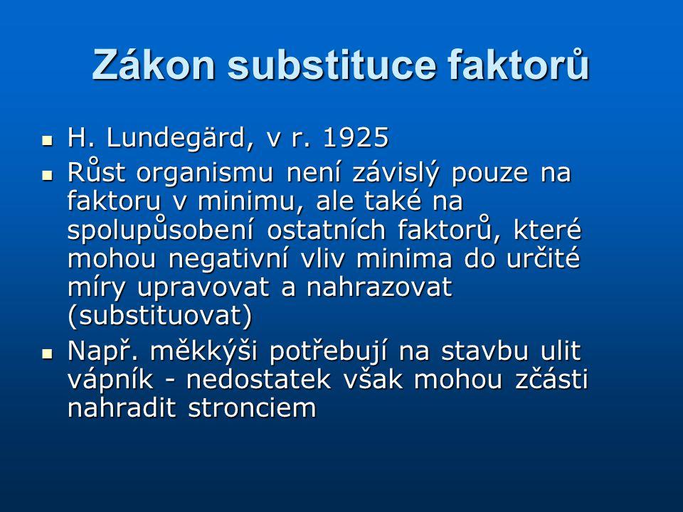 Zákon substituce faktorů