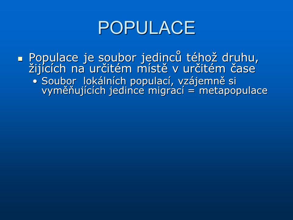 POPULACE Populace je soubor jedinců téhož druhu, žijících na určitém místě v určitém čase.