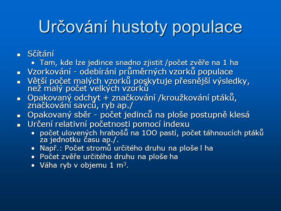 Určování hustoty populace
