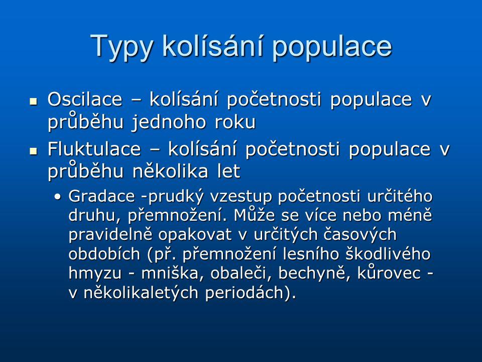 Typy kolísání populace