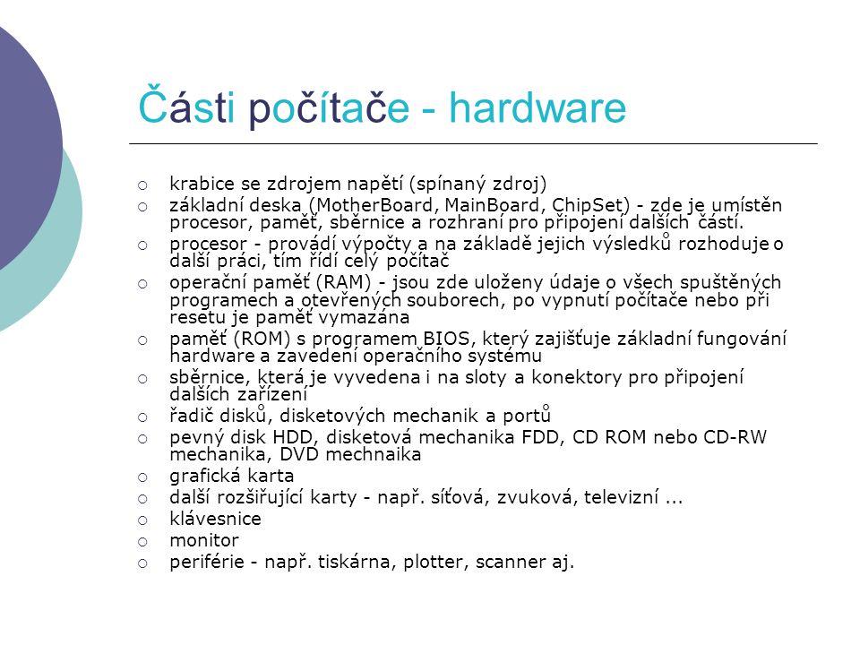 Části počítače - hardware