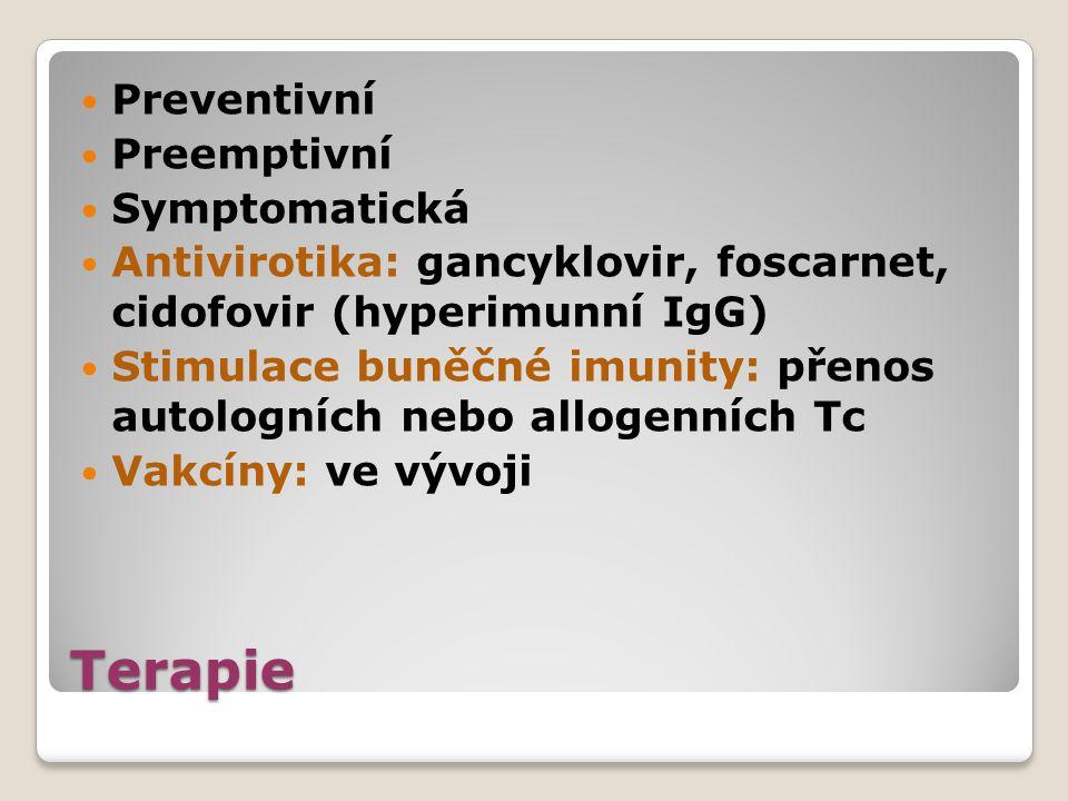 Terapie Preventivní Preemptivní Symptomatická