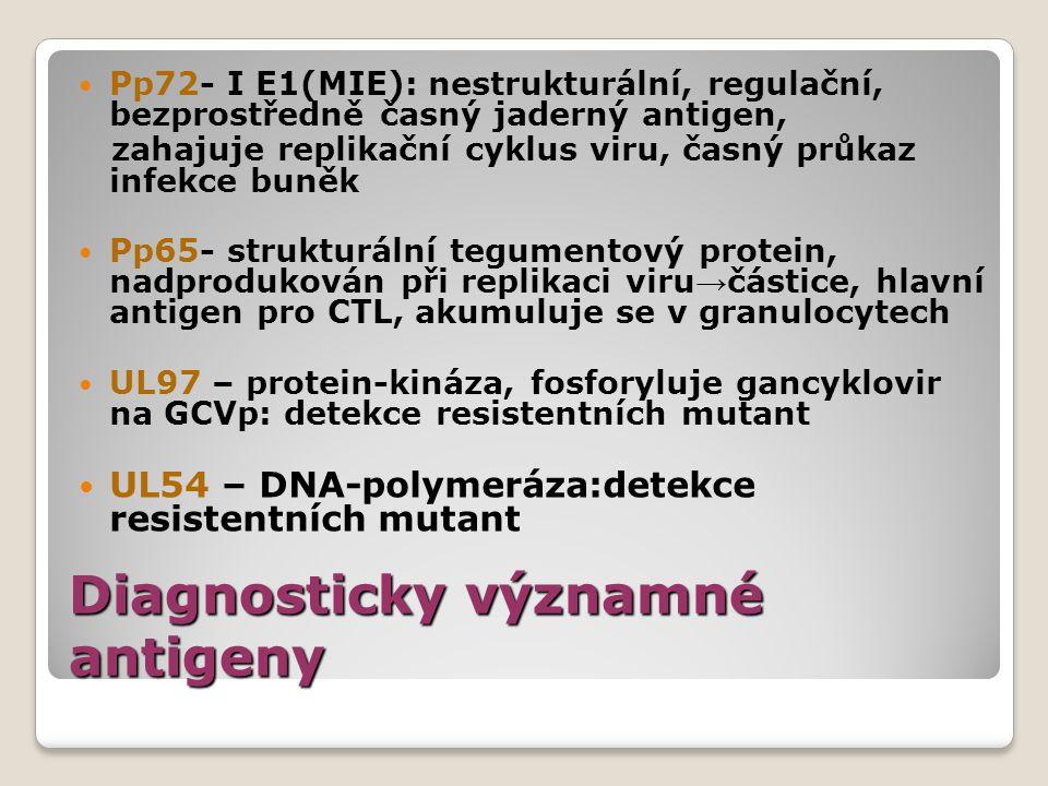 Diagnosticky významné antigeny