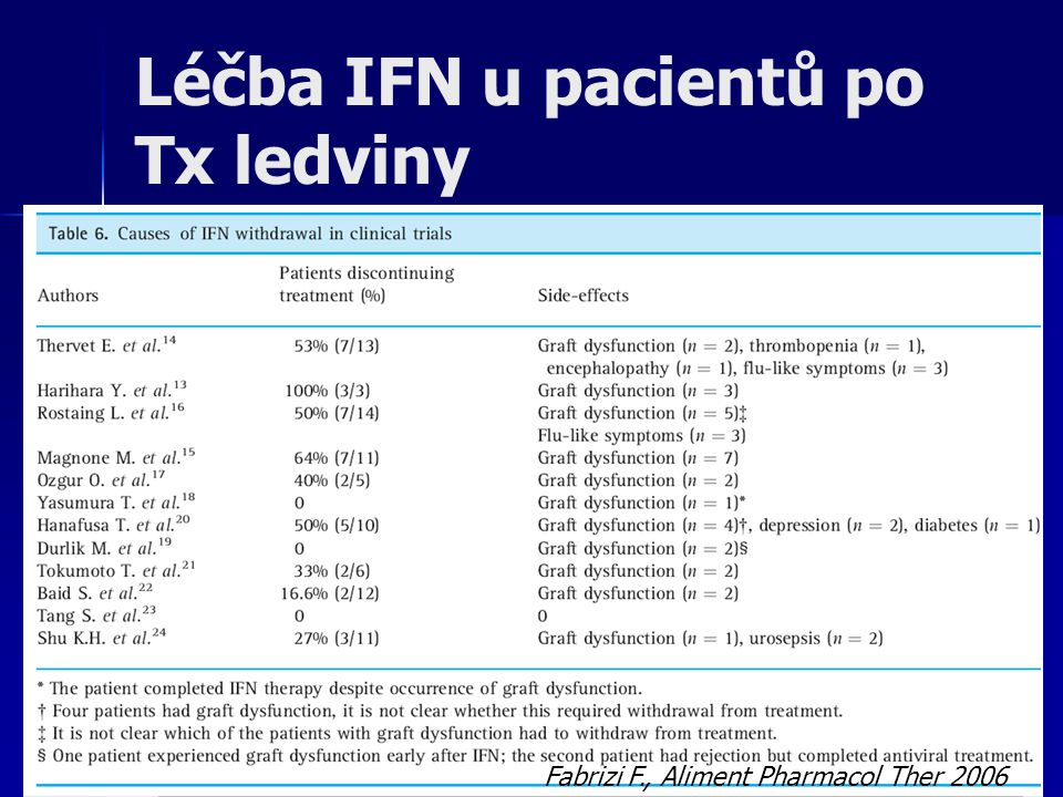 Léčba IFN u pacientů po Tx ledviny