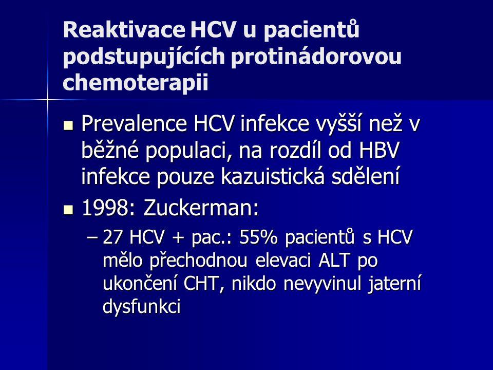 Reaktivace HCV u pacientů podstupujících protinádorovou chemoterapii