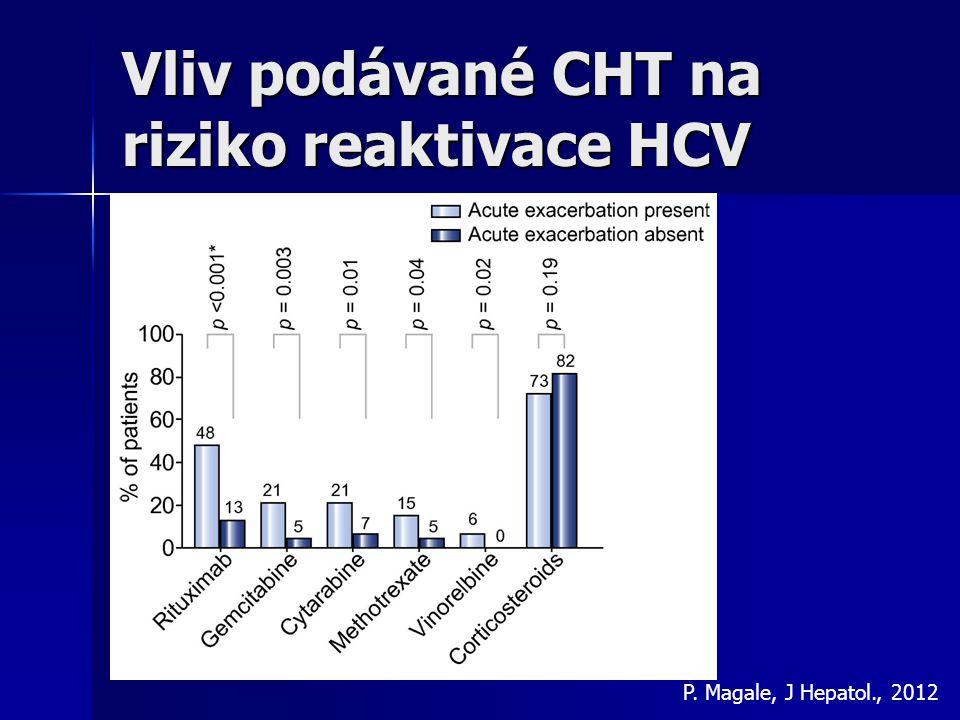 Vliv podávané CHT na riziko reaktivace HCV