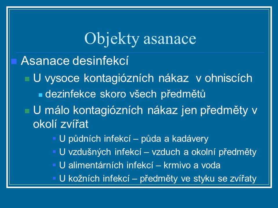 Objekty asanace Asanace desinfekcí