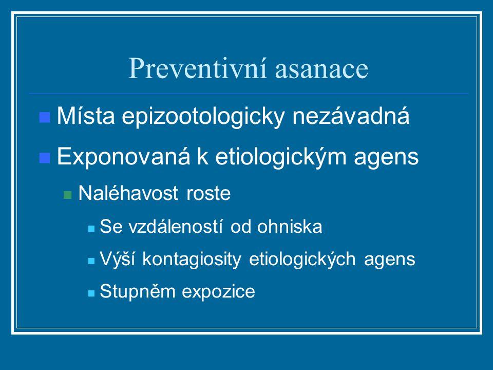 Preventivní asanace Místa epizootologicky nezávadná
