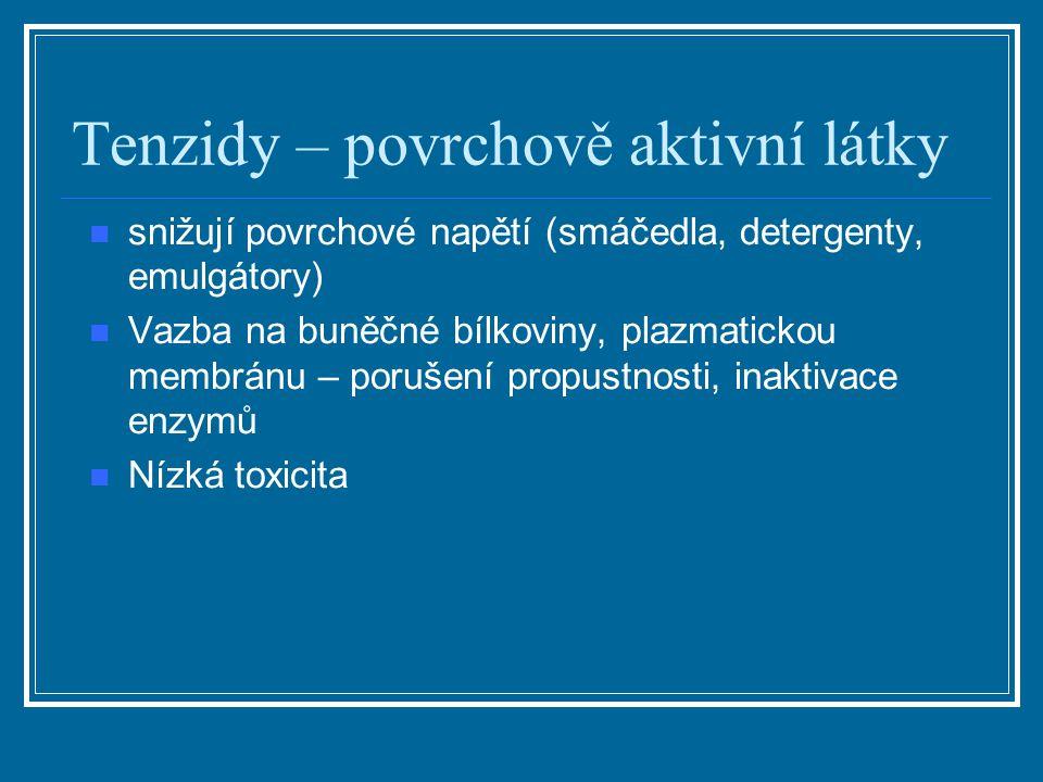 Tenzidy – povrchově aktivní látky