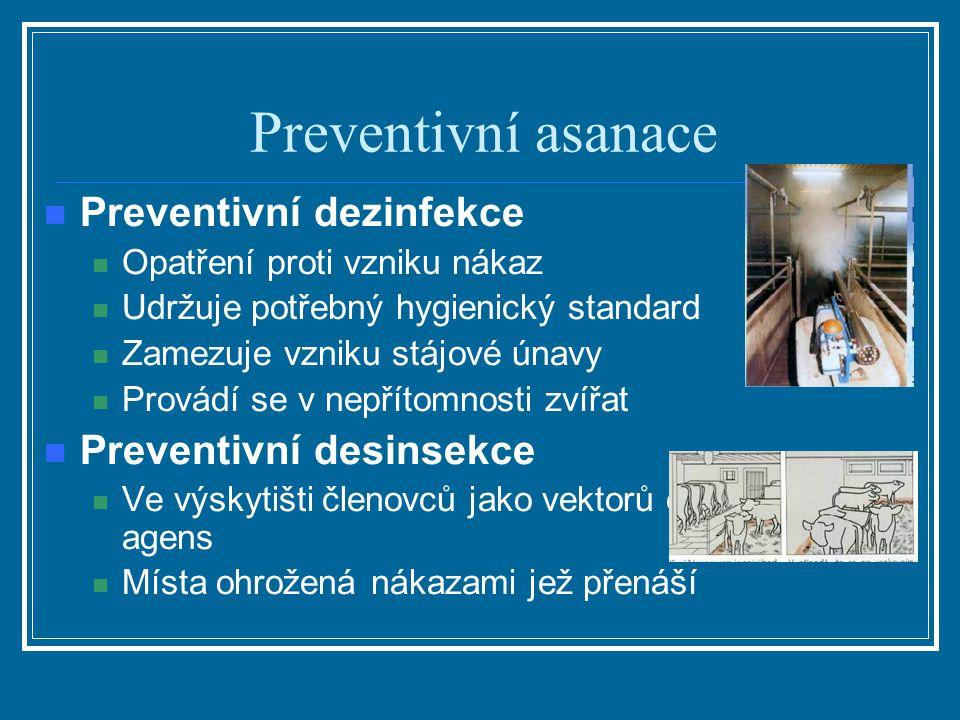 Preventivní asanace Preventivní dezinfekce Preventivní desinsekce