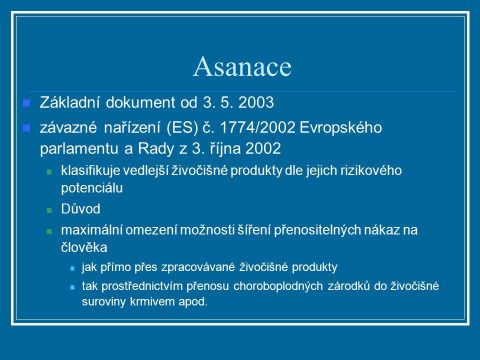 Asanace Základní dokument od 3. 5. 2003