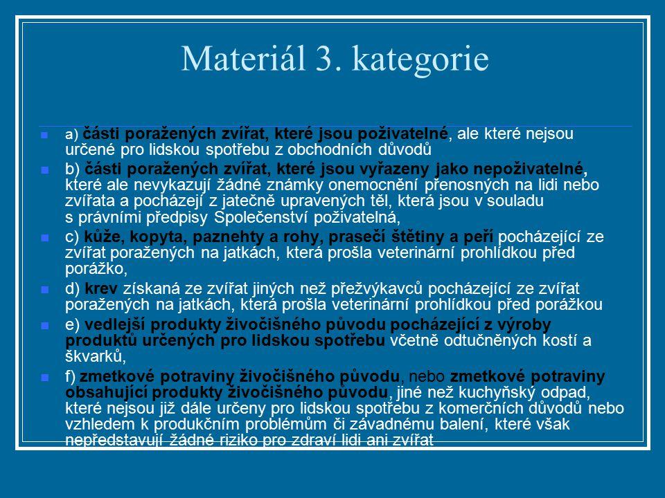 Materiál 3. kategorie a) části poražených zvířat, které jsou poživatelné, ale které nejsou určené pro lidskou spotřebu z obchodních důvodů.