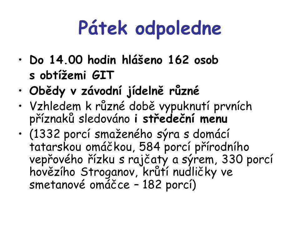 Pátek odpoledne Do 14.00 hodin hlášeno 162 osob s obtížemi GIT