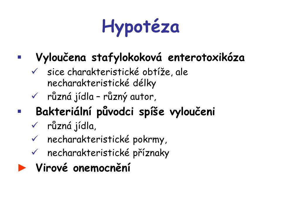 Hypotéza Vyloučena stafylokoková enterotoxikóza