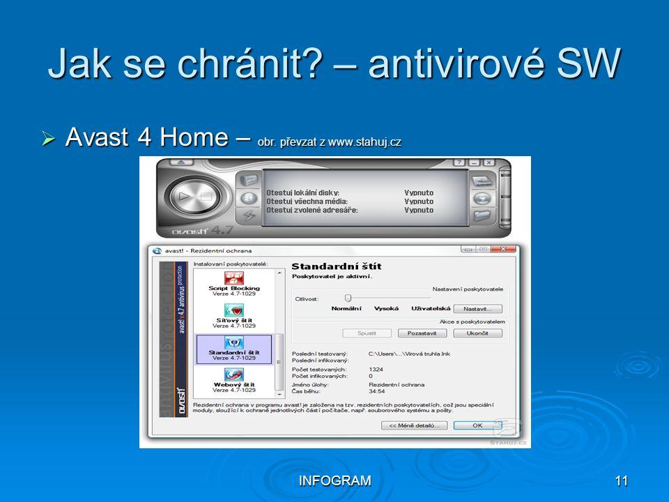Jak se chránit – antivirové SW