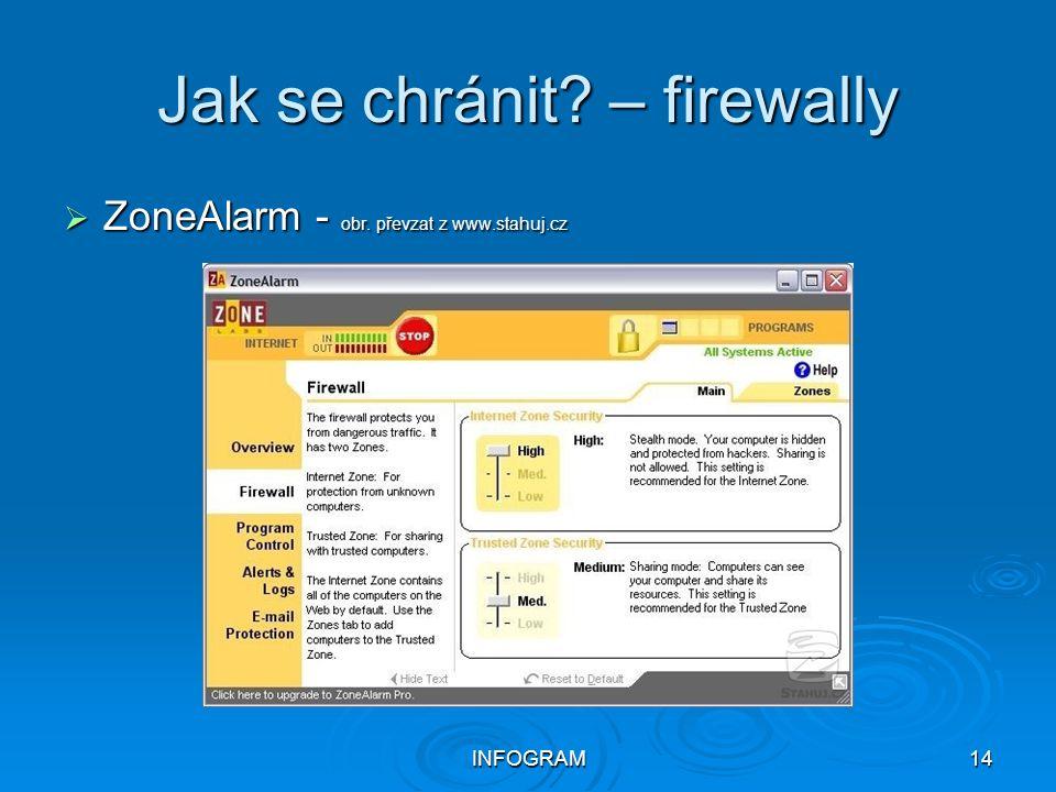 Jak se chránit – firewally