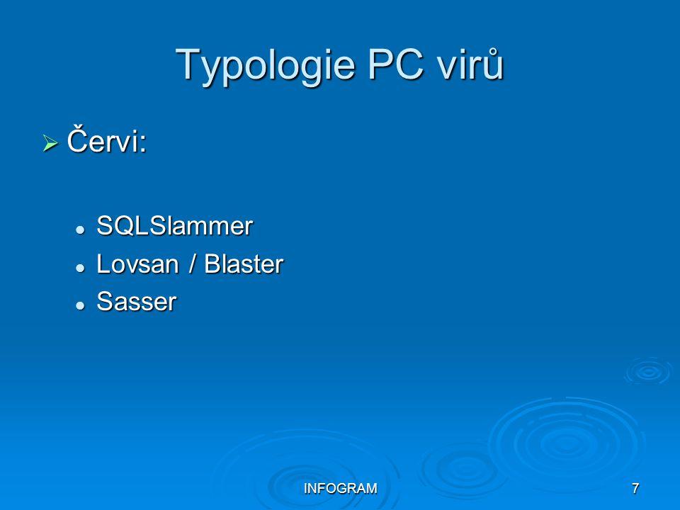 Typologie PC virů Červi: SQLSlammer Lovsan / Blaster Sasser INFOGRAM