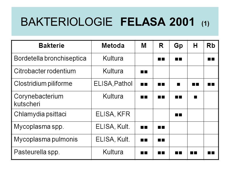 BAKTERIOLOGIE FELASA 2001 (1)
