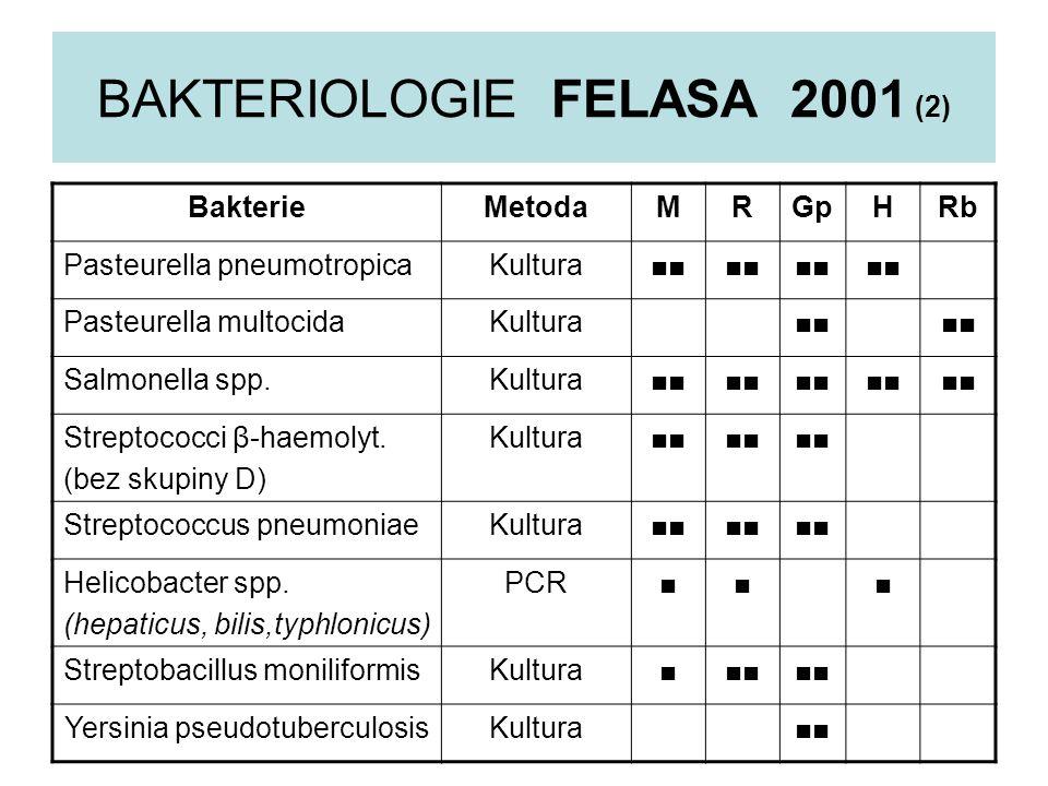 BAKTERIOLOGIE FELASA 2001 (2)