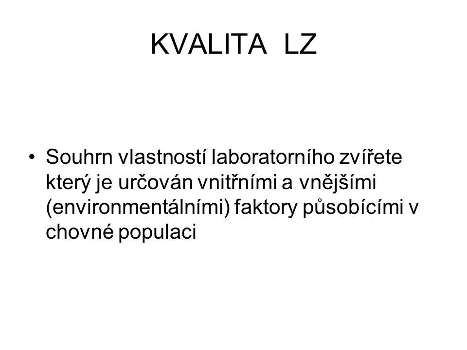 KVALITA LZ Souhrn vlastností laboratorního zvířete který je určován vnitřními a vnějšími (environmentálními) faktory působícími v chovné populaci.