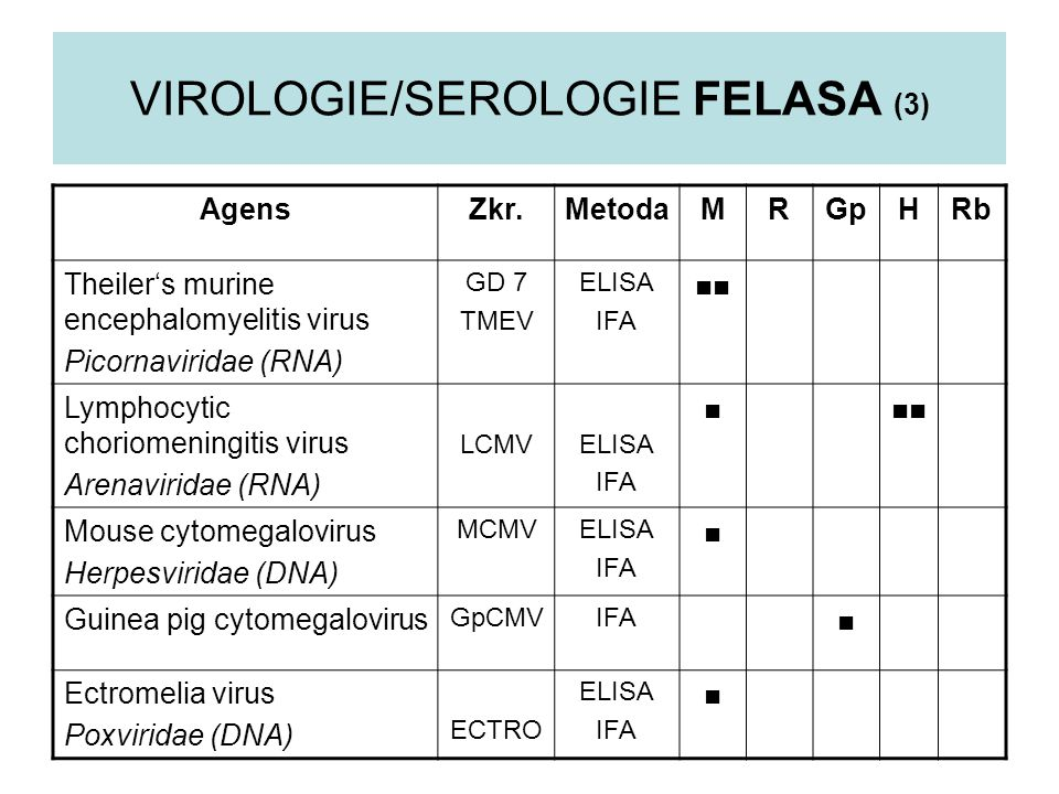 VIROLOGIE/SEROLOGIE FELASA (3)