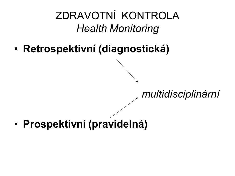 ZDRAVOTNÍ KONTROLA Health Monitoring