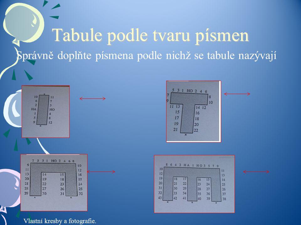 Tabule podle tvaru písmen
