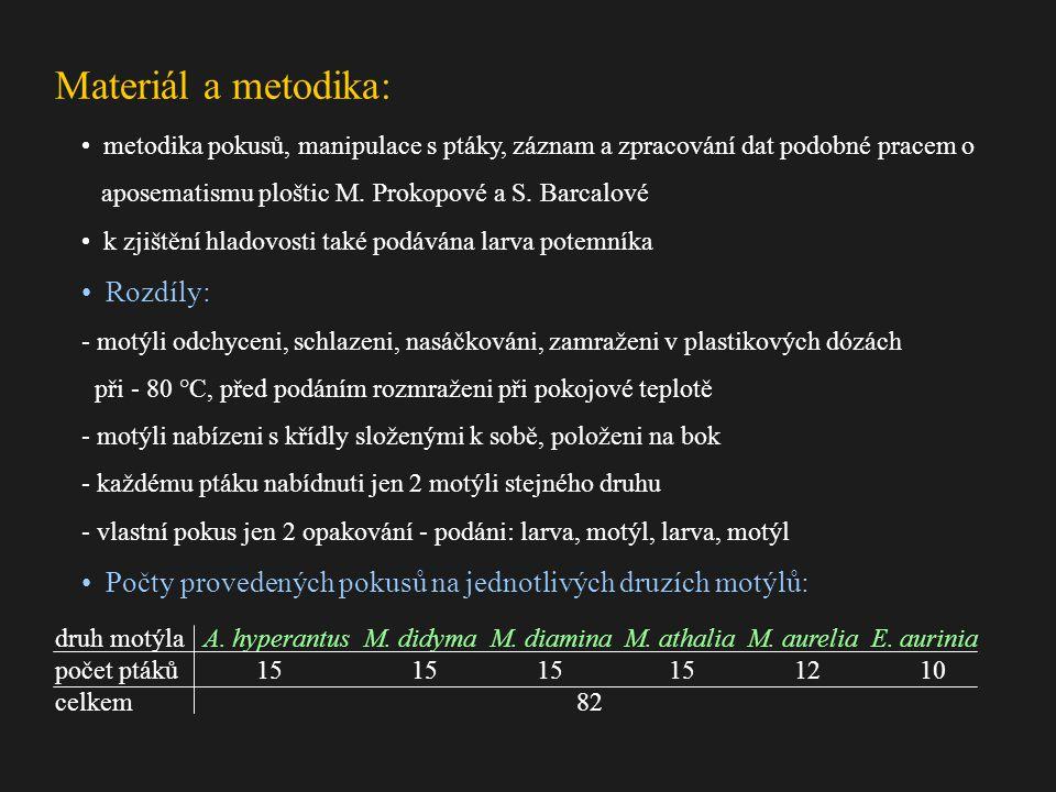 Materiál a metodika: Rozdíly: