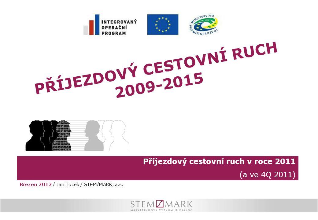 PŘÍJEZDOVÝ CESTOVNÍ RUCH 2009-2015