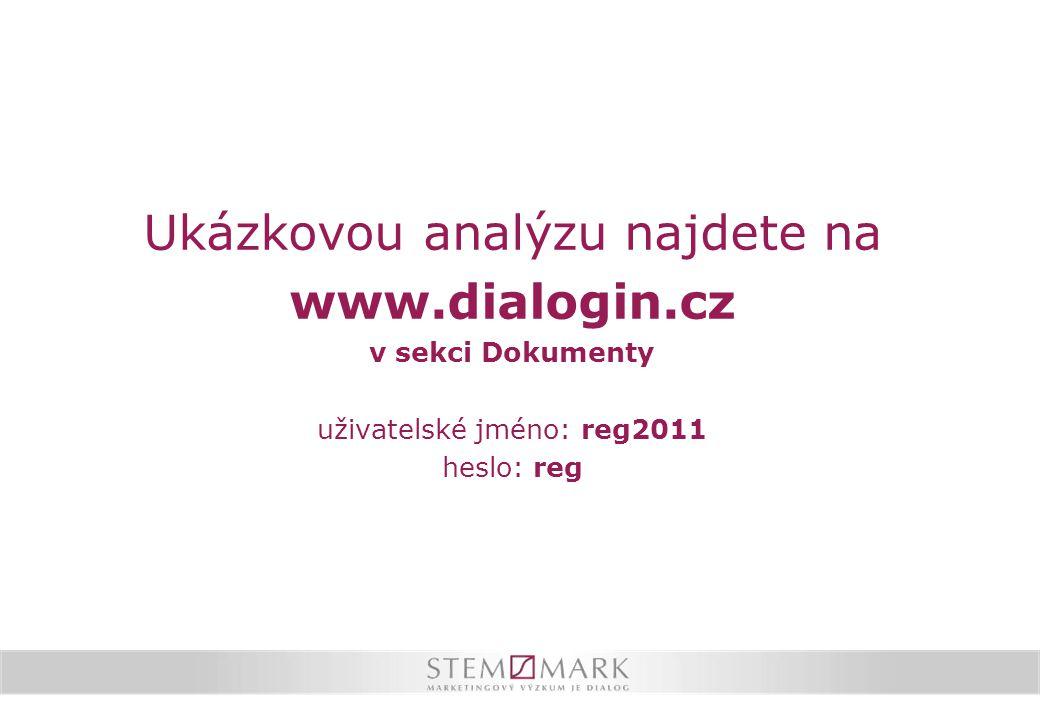 Ukázkovou analýzu najdete na www.dialogin.cz