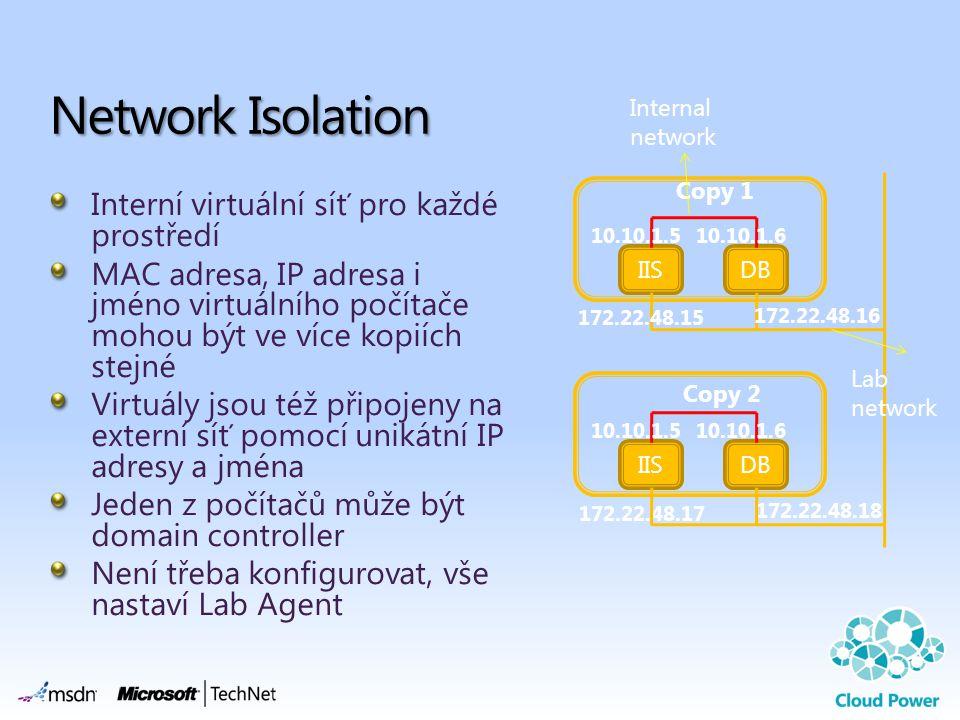 Network Isolation Interní virtuální síť pro každé prostředí