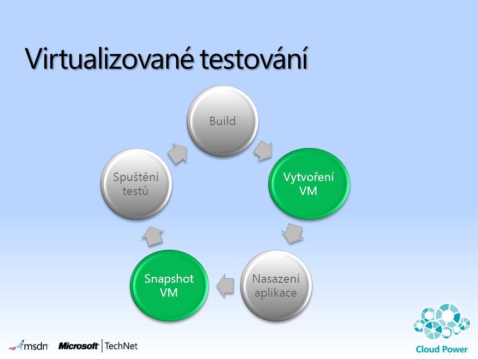 Virtualizované testování