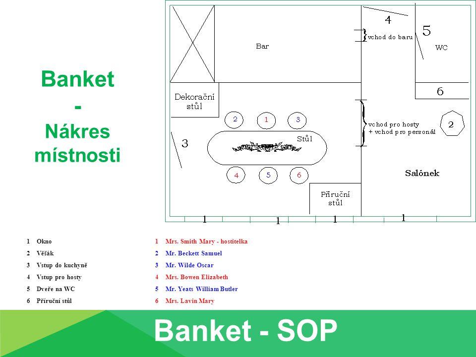 Banket - SOP Banket - Nákres místnosti 1 Okno