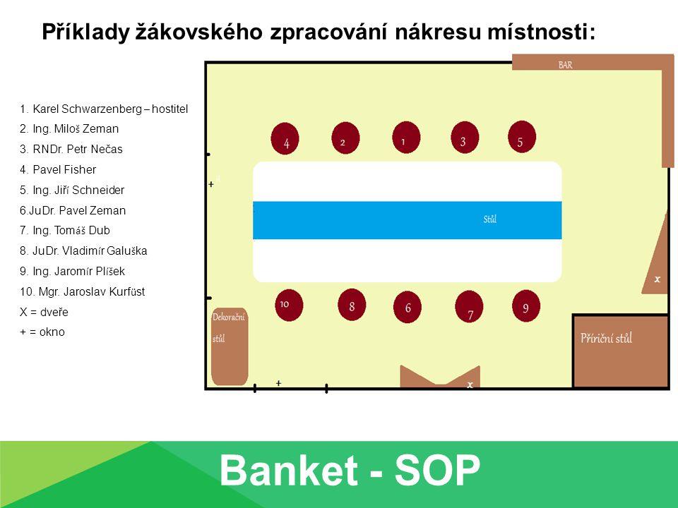 Banket - SOP Příklady žákovského zpracování nákresu místnosti: