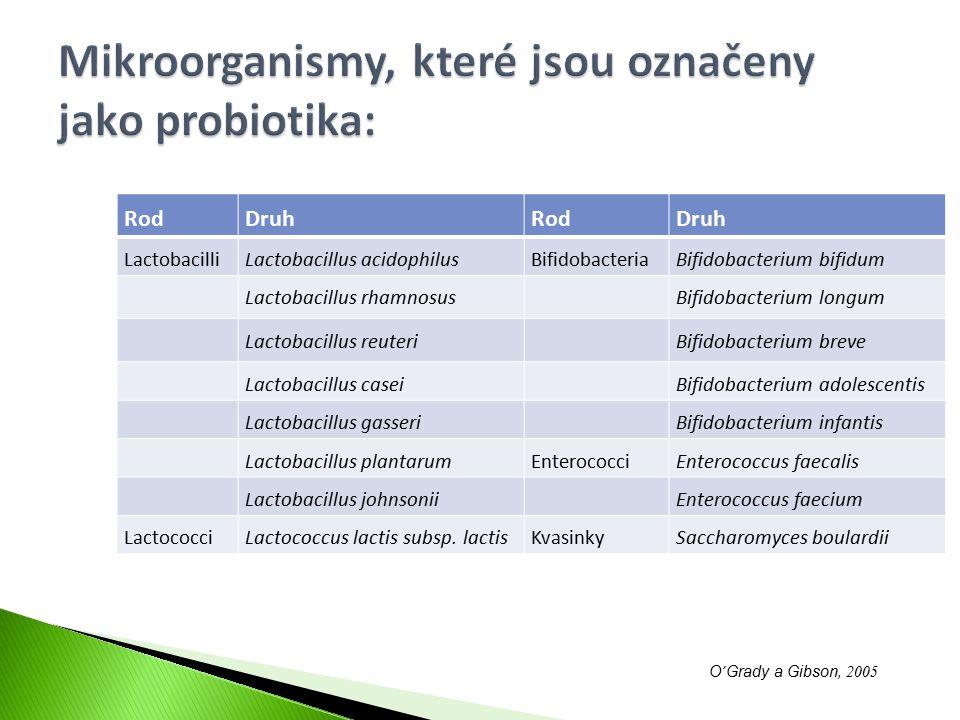 Mikroorganismy, které jsou označeny jako probiotika: