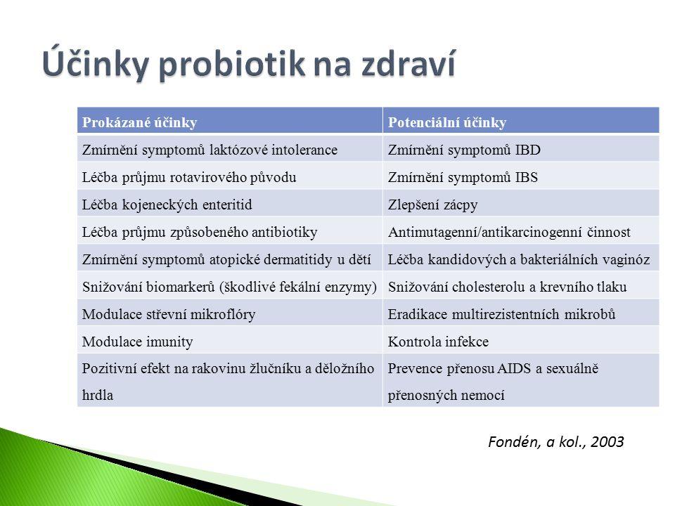 Účinky probiotik na zdraví