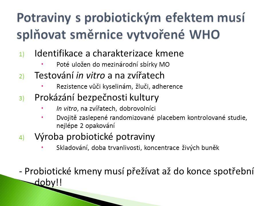 Potraviny s probiotickým efektem musí splňovat směrnice vytvořené WHO