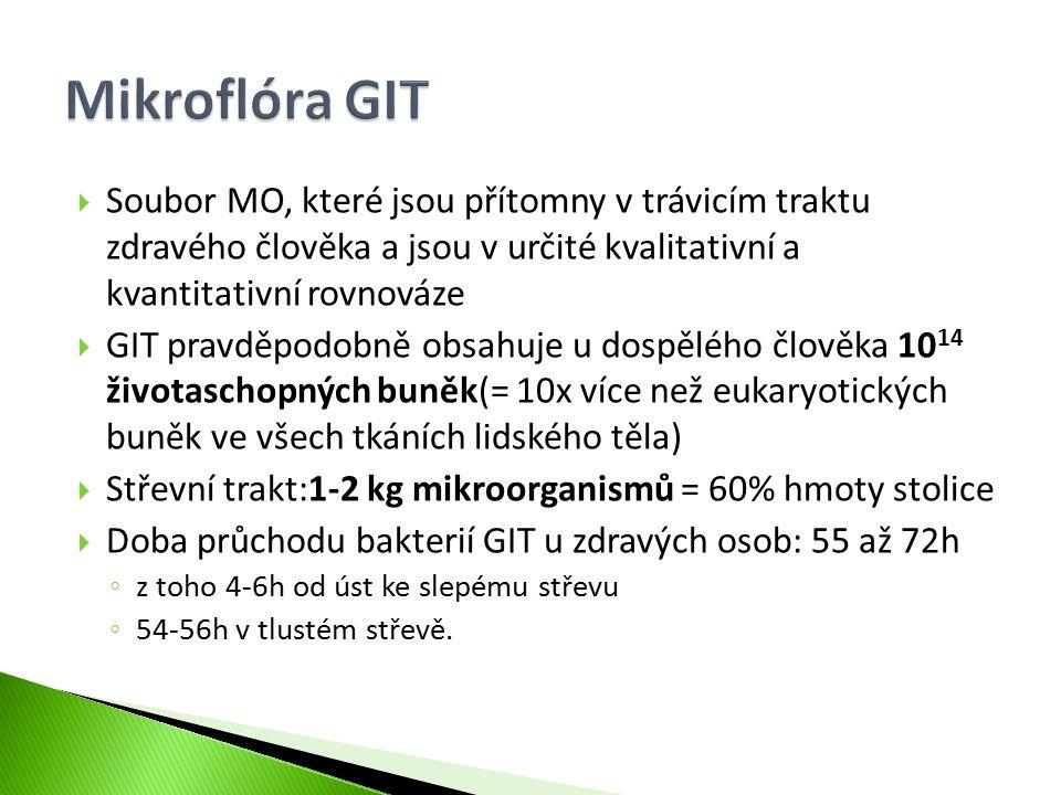 Mikroflóra GIT Soubor MO, které jsou přítomny v trávicím traktu zdravého člověka a jsou v určité kvalitativní a kvantitativní rovnováze.