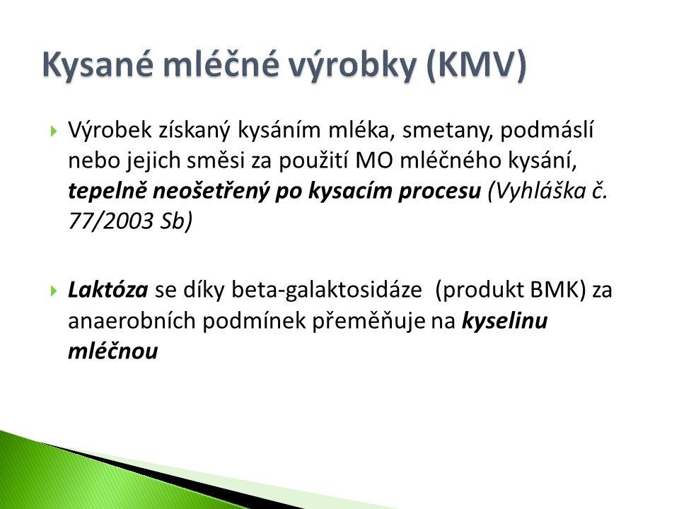 Kysané mléčné výrobky (KMV)