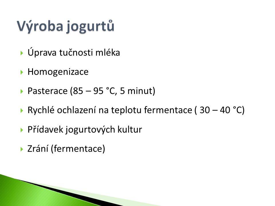 Výroba jogurtů Úprava tučnosti mléka Homogenizace