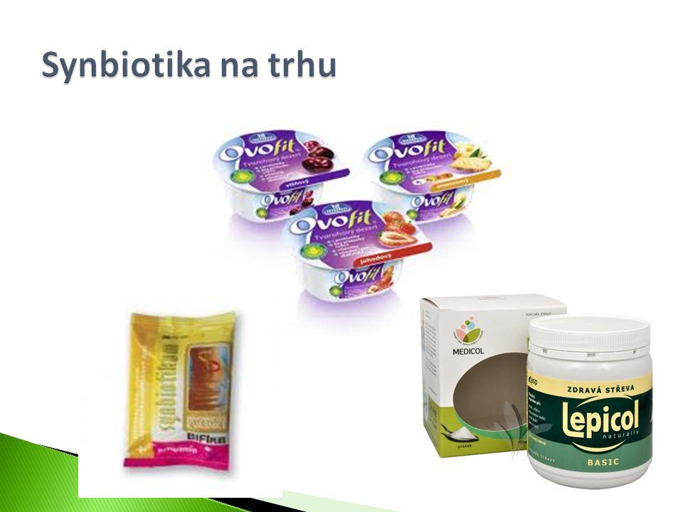 Synbiotika na trhu