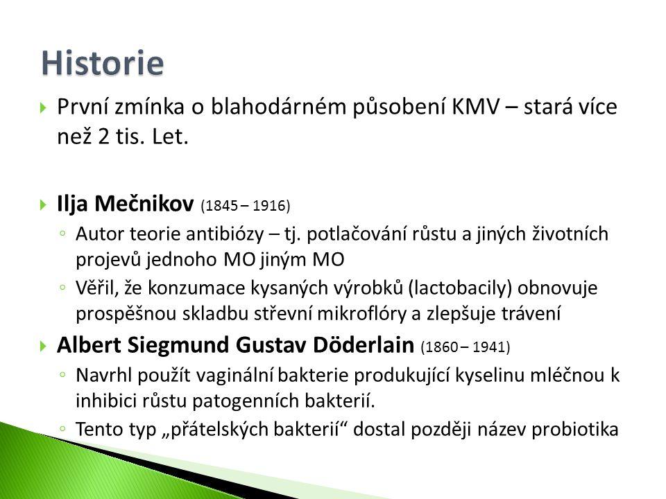Historie První zmínka o blahodárném působení KMV – stará více než 2 tis. Let. Ilja Mečnikov (1845 – 1916)