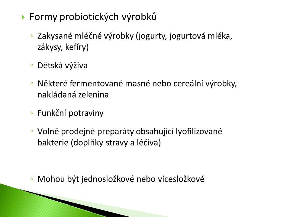 Formy probiotických výrobků