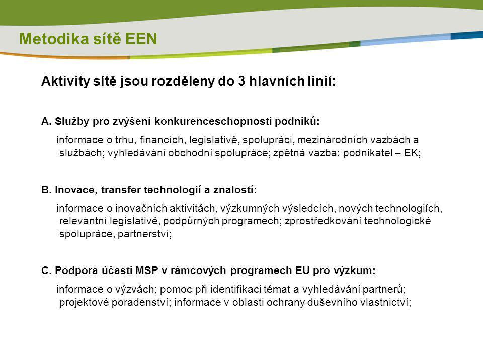 Metodika sítě EEN Aktivity sítě jsou rozděleny do 3 hlavních linií:
