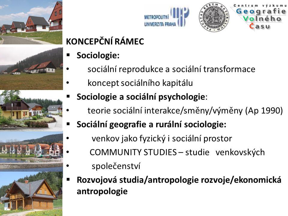 KONCEPČNÍ RÁMEC Sociologie: sociální reprodukce a sociální transformace. koncept sociálního kapitálu.