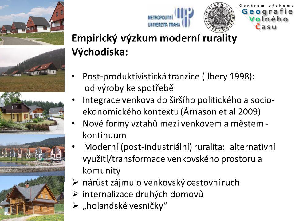 Empirický výzkum moderní rurality Východiska: