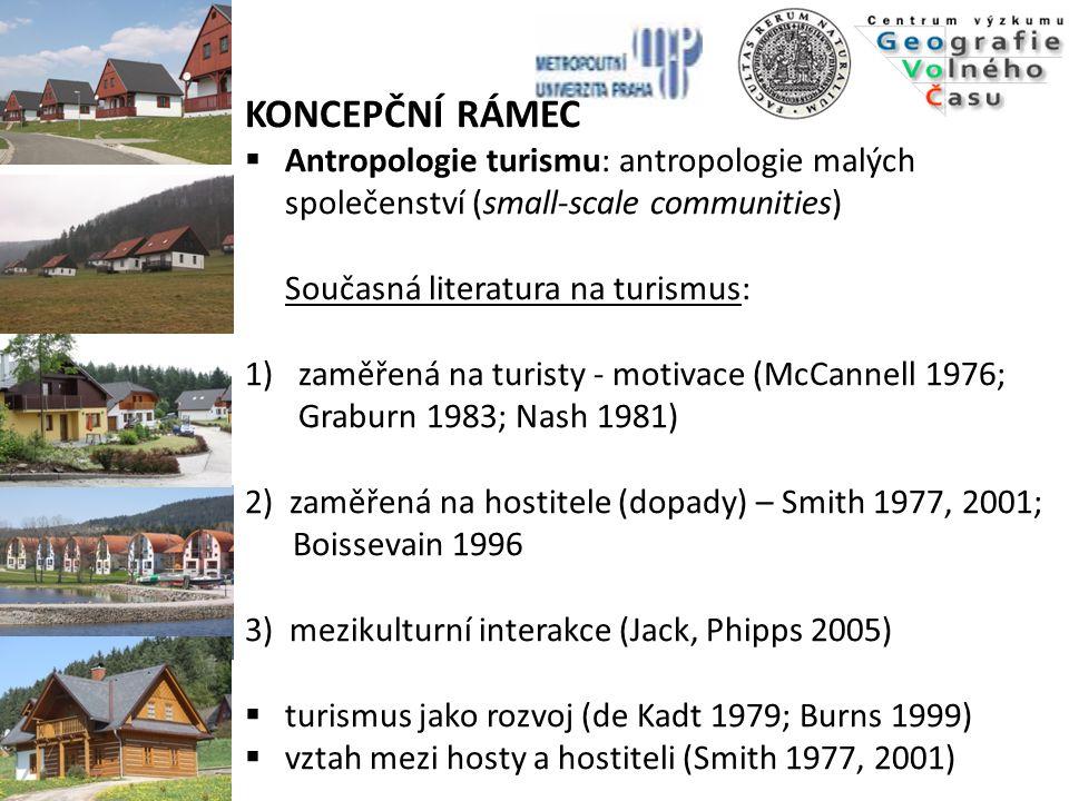 KONCEPČNÍ RÁMEC Antropologie turismu: antropologie malých společenství (small-scale communities) Současná literatura na turismus:
