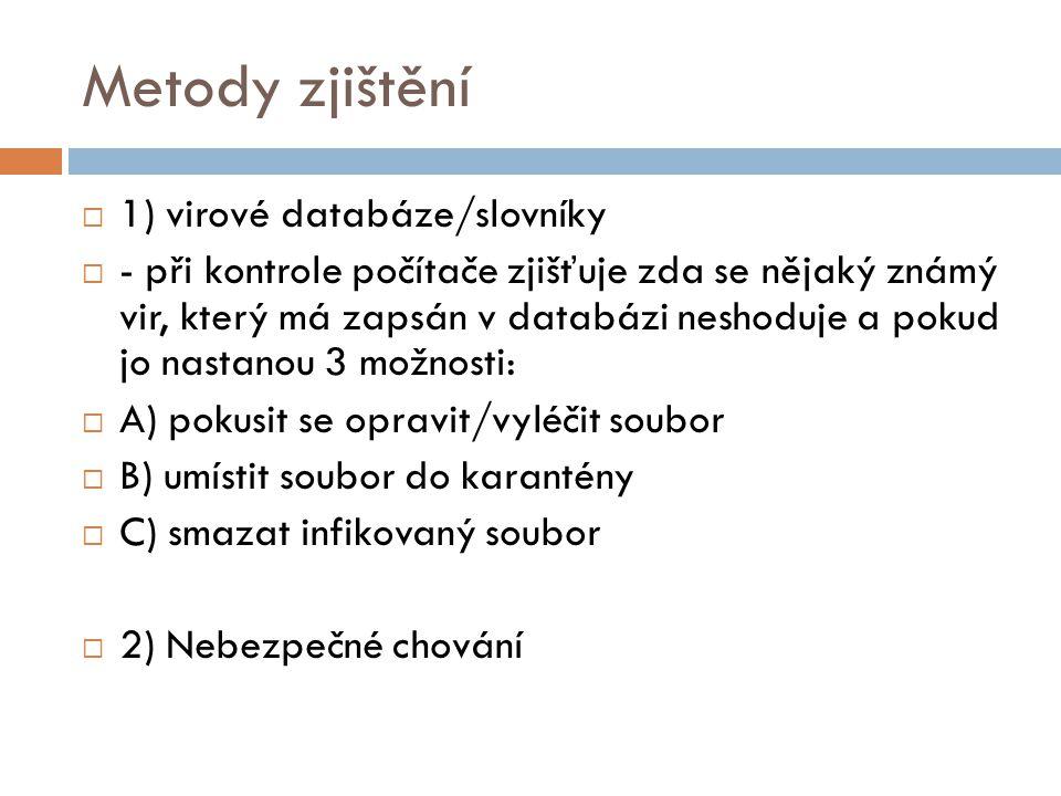 Metody zjištění 1) virové databáze/slovníky