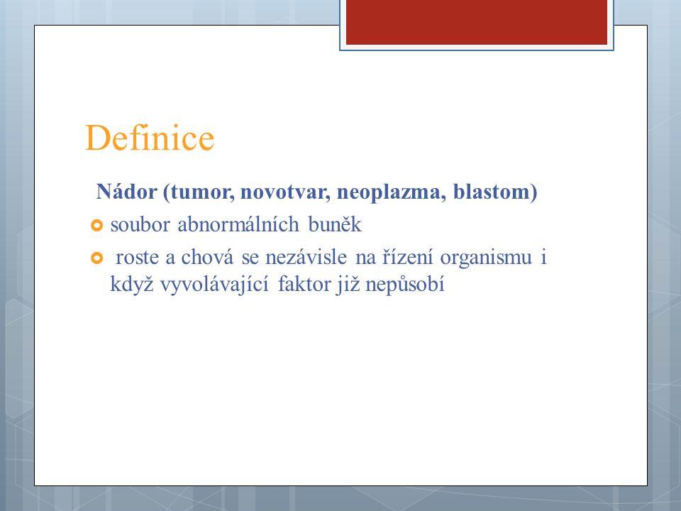 Definice Nádor (tumor, novotvar, neoplazma, blastom)